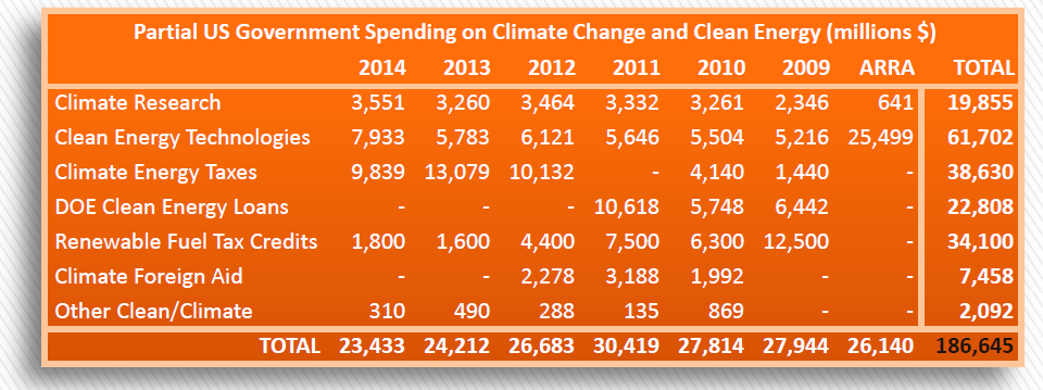will china get money from climate fond