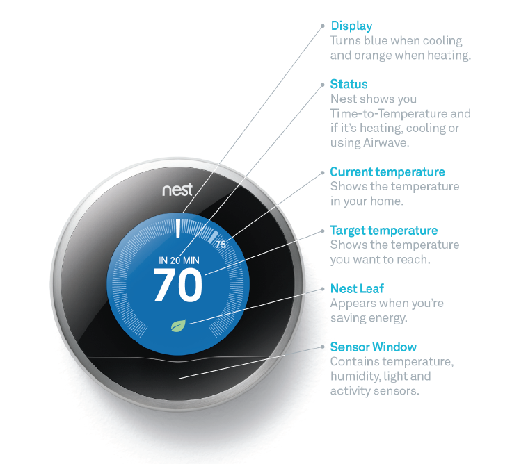 Nest Learning Thermostat Fusion 4 Freedom