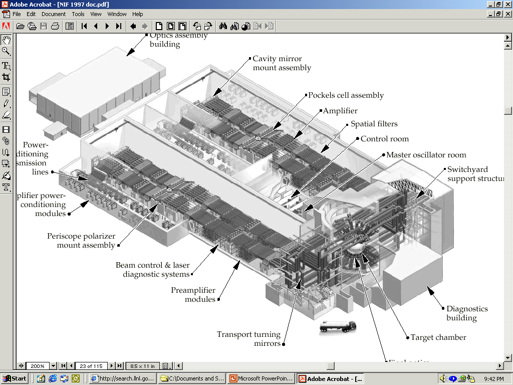 Lawrence Livermore fusion reactor
