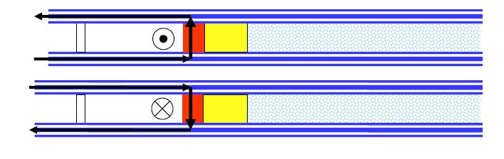 Fault in conventional plasma gun
