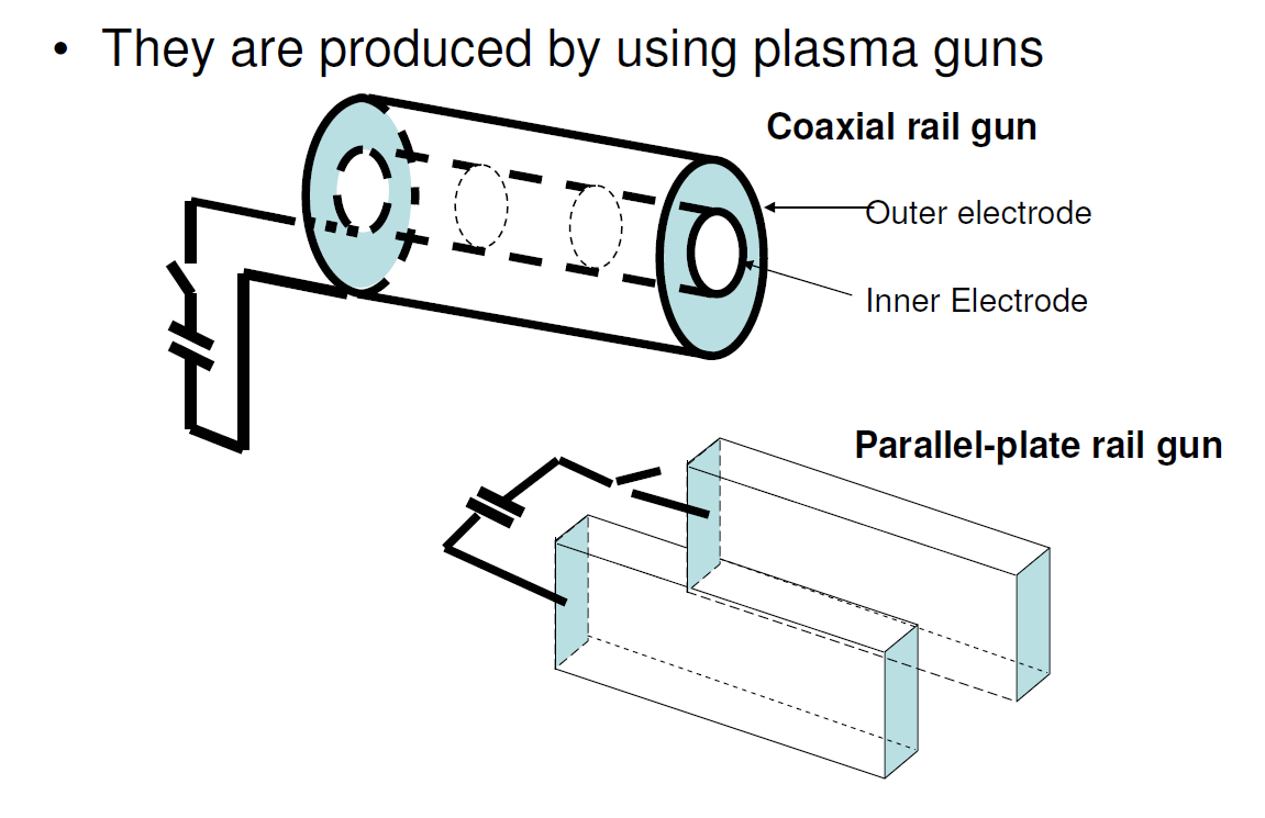 Plasma jet gun schematic