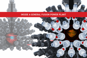 Nuclear Fusion Updated project reviews